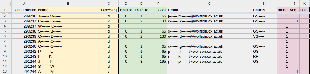 Ball Registration Spreadsheet